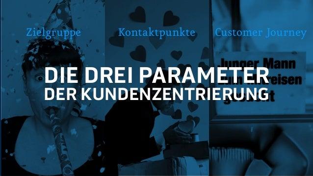 DIE DREI PARAMETER DER KUNDENZENTRIERUNG Customer Journey Zielgruppe  Kontaktpunkte