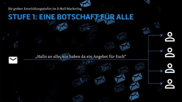 """STUFE 1: EINE BOTSCHAFT FÜR ALLE Die groben Entwicklungsstufen im E-Mail-Marketing """"Hallo an alle, wir haben da ein Angebo..."""