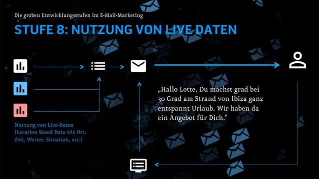 """STUFE 9: NUTZUNG VON PREDICTIVE-DATEN Die groben Entwicklungsstufen im E-Mail-Marketing """"Hallo Lotte, Du wirst bald bei 30..."""