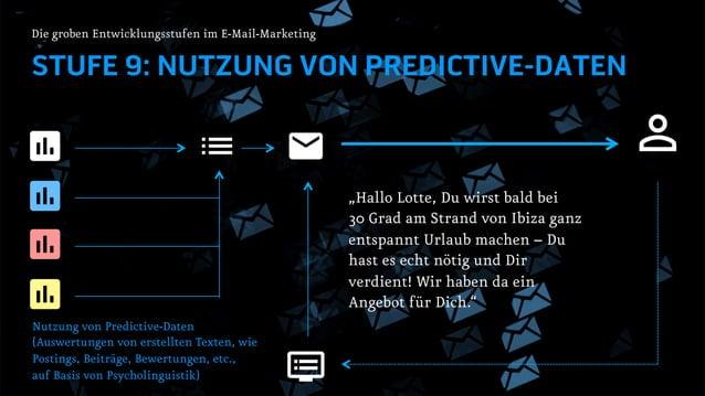 STUFE 10: NUTZUNG VON KI Die groben Entwicklungsstufen im E-Mail-Marketing