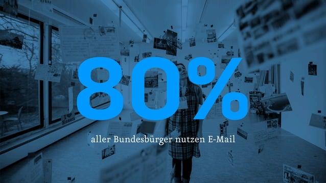 80% aller Bundesbürger nutzen E-Mail