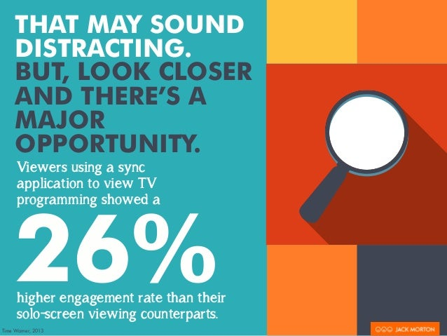 THAT MAY SOUND  DISTRACTING.  BUT, LOOK CLOSER  AND THERE'S A  MAJOR  OPPORTUNITY.  Viewers using a sync  application to v...