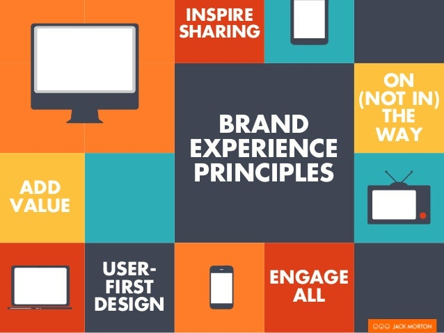 INSPIRE  SHARING  BRAND  EXPERIENCE  PRINCIPLES  ADD  VALUE  USER-FIRST  DESIGN  ON  (NOT IN)  THE  WAY  ENGAGE  ALL