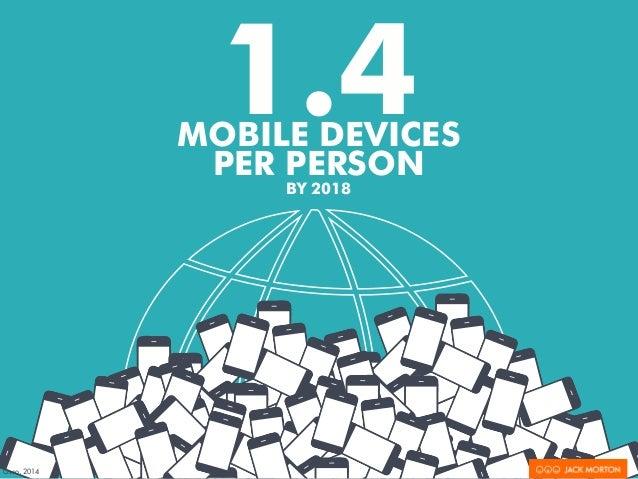 1.4 MOBILE DEVICES  PER PERSON  BY 2018  Cisco, 2014