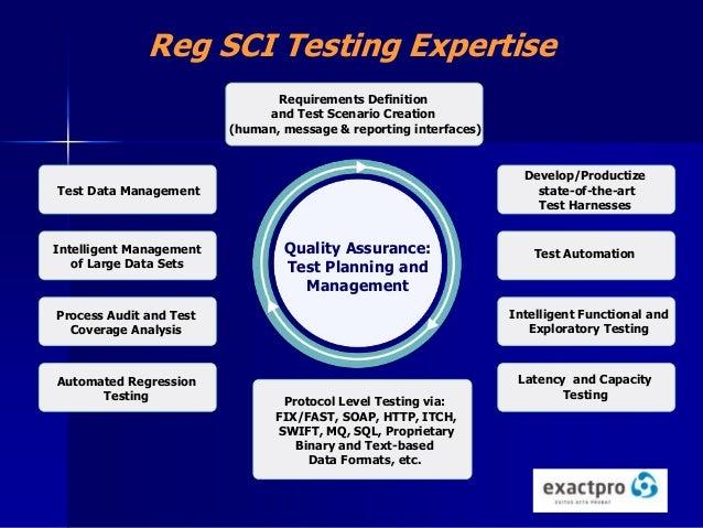 Sec Regulation Sci Automation Review Compliance