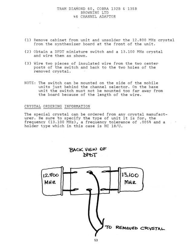 secret cb vol 01 rh slideshare net