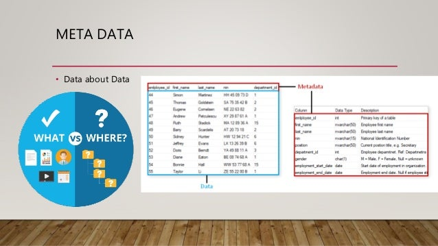 META DATA • Data about Data