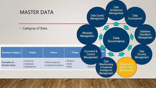 MASTER DATA • Category of Data