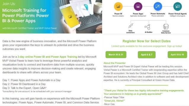 Secrete of 5 min Power BI Report Development