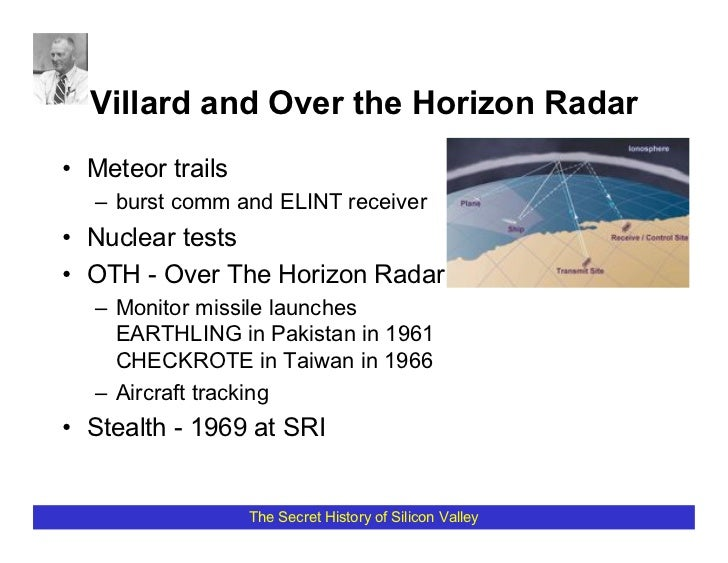 Villard and Over the Horizon Radar • Meteor trails   – burst comm and ELINT receiver • Nuclear tests • OTH - Over The Hori...