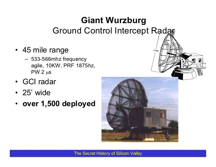 Giant Wurzburg             Ground Control Intercept Radar  • 45 mile range   – 533-566mhz frequency     agile, 10KW, PRF 1...