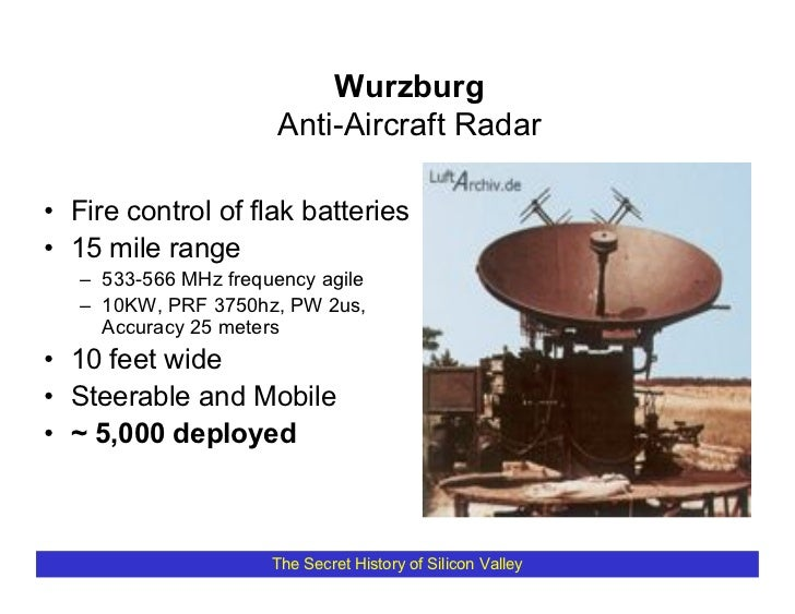 Wurzburg                        Anti-Aircraft Radar  • Fire control of flak batteries • 15 mile range    – 533-566 MHz fre...