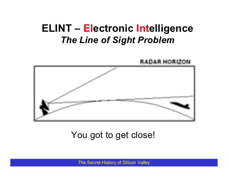 ELINT – Electronic Intelligence    The Line of Sight Problem           You got to get close!         The Secret History of...