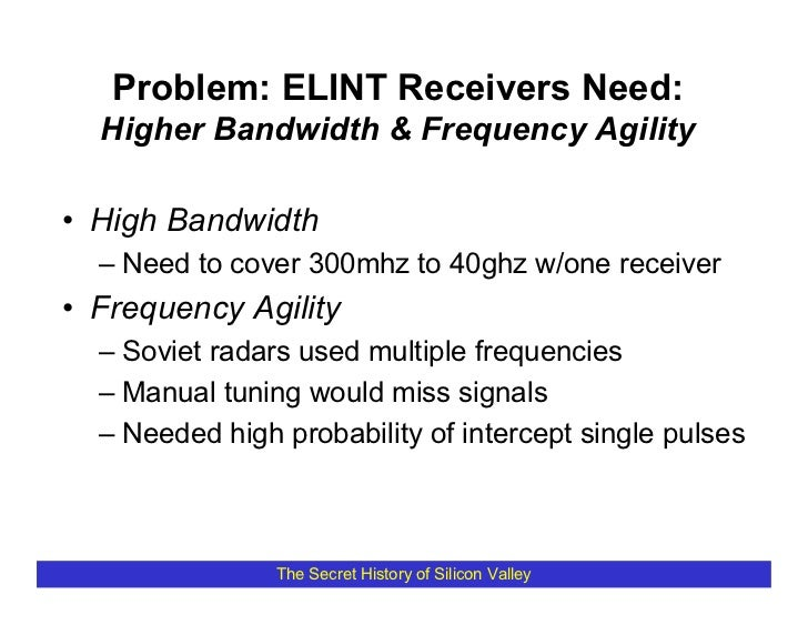 Problem: ELINT Receivers Need:   Higher Bandwidth & Frequency Agility  • High Bandwidth   – Need to cover 300mhz to 40ghz ...