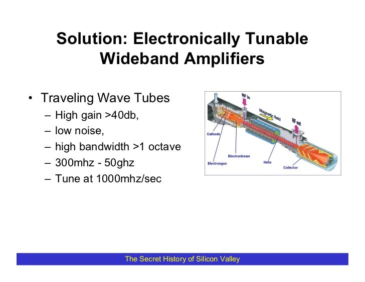 Solution: Electronically Tunable             Wideband Amplifiers  • Traveling Wave Tubes   –   High gain >40db,   –   low ...