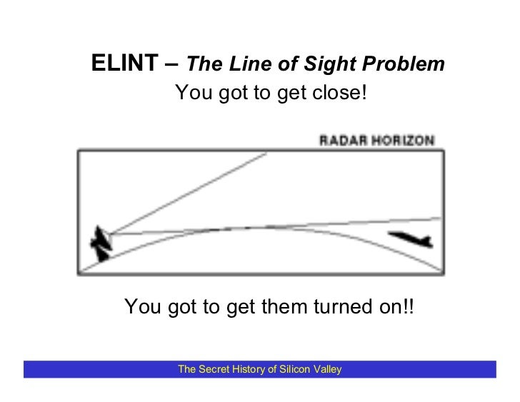 ELINT – The Line of Sight Problem         You got to get close!        You got to get them turned on!!          The Secret...