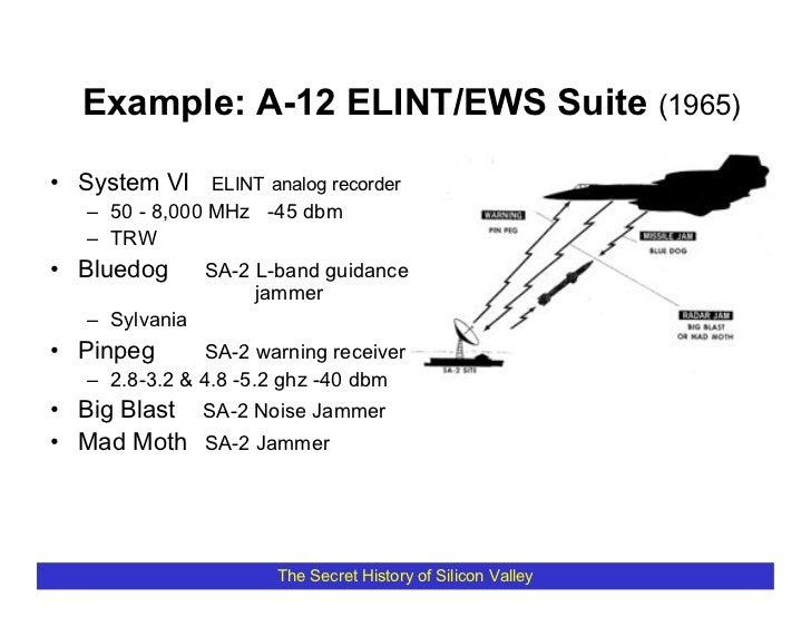 Example: A-12 ELINT/EWS Suite (1965)  • System VI     ELINT analog recorder    – 50 - 8,000 MHz -45 dbm    – TRW • Bluedog...