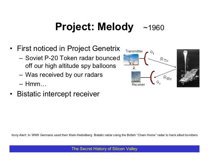 Project: Melody                                                ~1960  • First noticed in Project Genetrix      – Soviet P-...