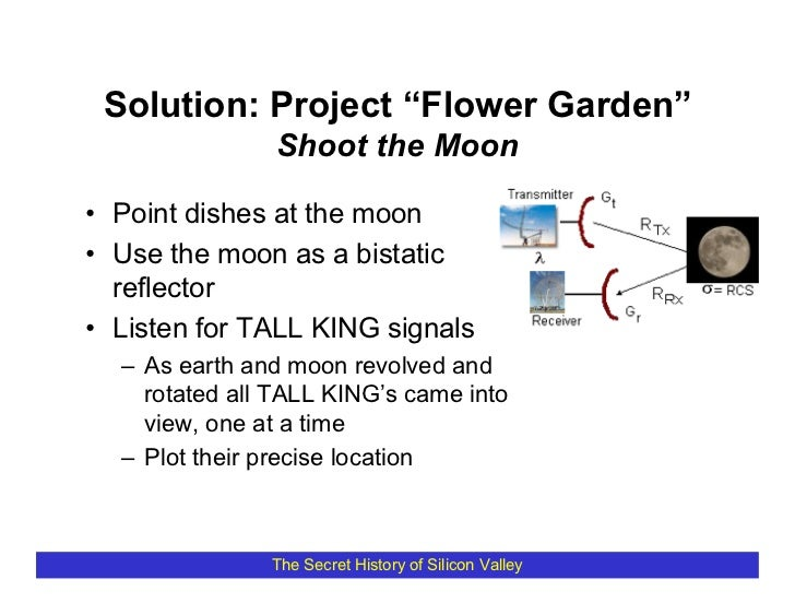 "Solution: Project ""Flower Garden""                Shoot the Moon  • Point dishes at the moon • Use the moon as a bistatic  ..."