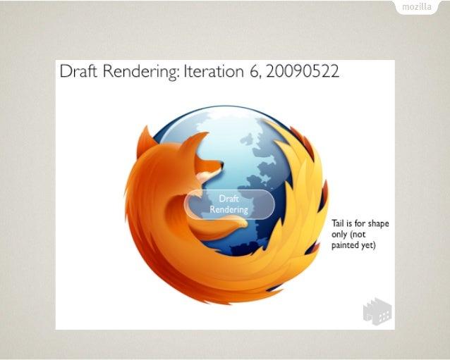 Firefox User Interface の議論         継続的な改善プロセス          ユーザデータの調査          新しいコンセプト作り          ユーザへの提案・実装          フィードバック ...