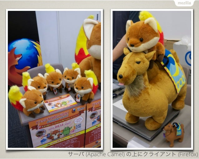 サーバ (Apache Camel) の上にクライアント (Firefox)