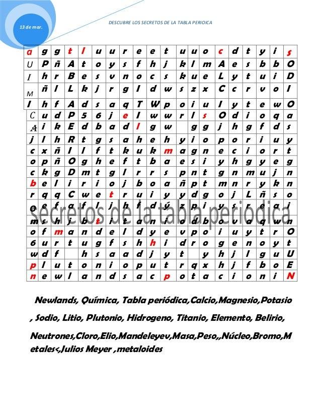 tabla peridica actuvida sanaliseth tatiana torresyesica higuitaluisa olarte 19 - Tabla Periodica Newlands