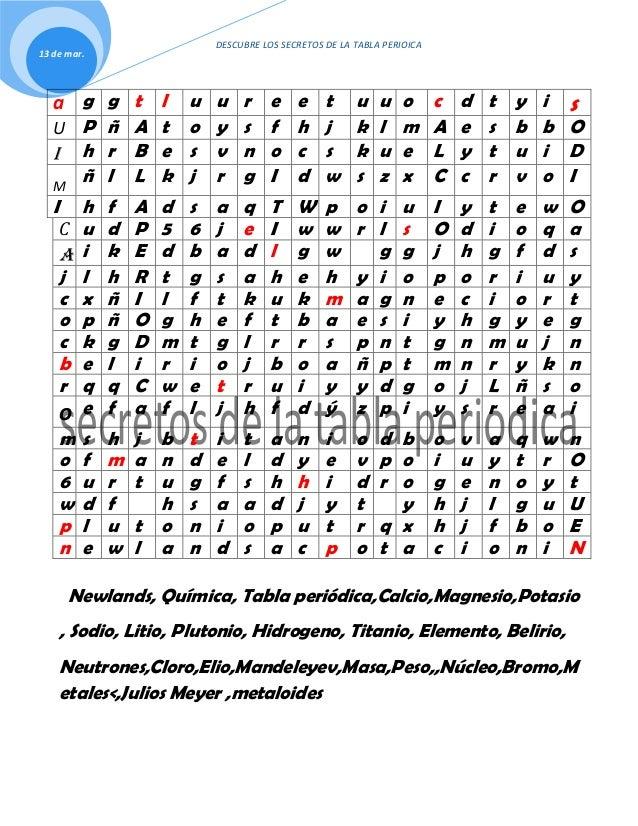 Secretos de la tabla periodica 10d 19 urtaz Image collections
