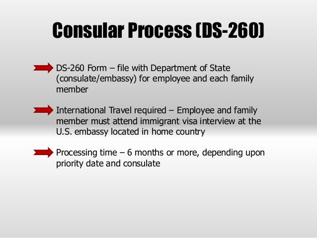Secrets of Winning a Green Card in 2014 through PERM Labor Certificat…