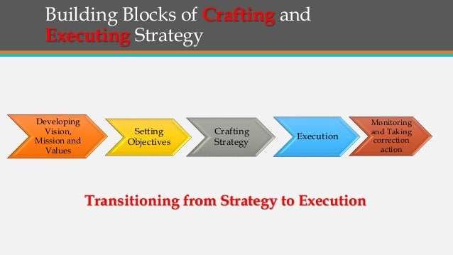 google case study crafting and executing strategy Download crafting and executing strategy costco case study  google case study crafting and executing strategy 27 ways to.