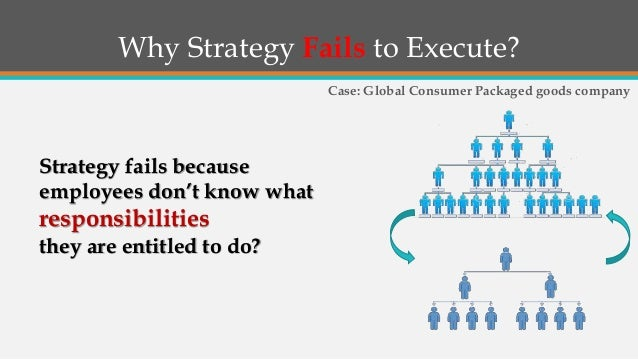 Download Crafting And Executing Strategy Case 17 Solutions PDF