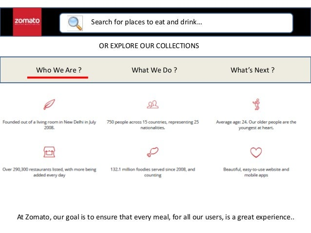 Zomato An Overview Of Its Globalization Strategies