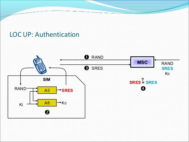 basic gsm call flows 9 638?cb=1390711833 basic gsm call flows