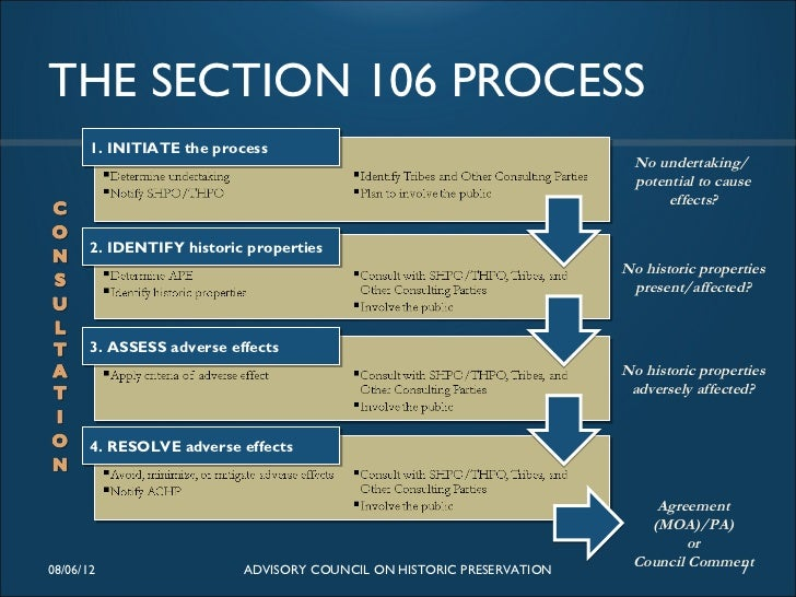 Section 106 Review for Energy Projects: Issues and ...