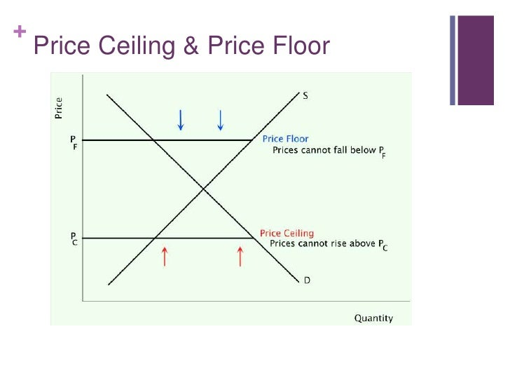 Define price floor home design ideas and pictures for Define floors
