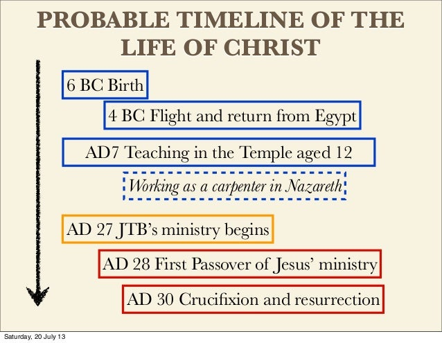 Section 2 brief chronology of the life of Christ