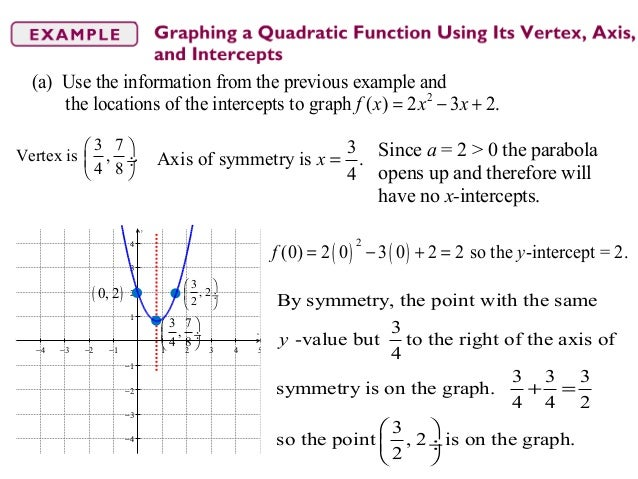 Section 3.3 quadratic functions and their properties