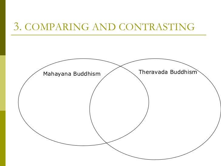 essay on buddhism and hinduism comparing and contrasting Comparing and contrasting christianity and buddhism christianity and buddhism are different religions, yet compare and contrast greatly though founded at different periods of time, christianity and buddhism have shaped cultures and have had a great influence on people all around the world with origins, customs and beliefs.