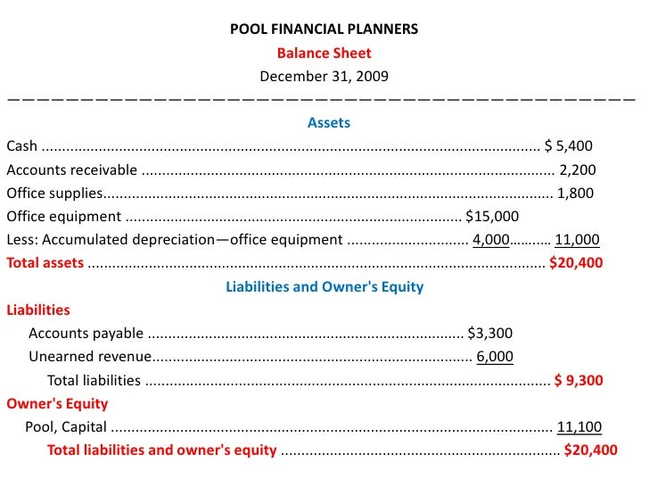 how to find accumulated depreciation on balance sheet