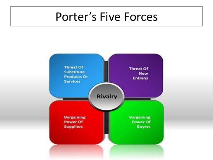 porters five forces example The five forces concept is perhaps best explained through example (porter's work is nothing short of excellent, but it is a heavy read) let's briefly examine the household consumer-products.