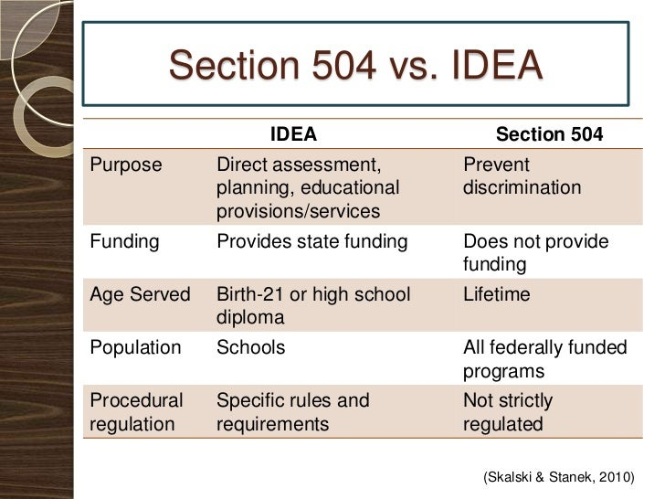 Section 504 Presentation Final