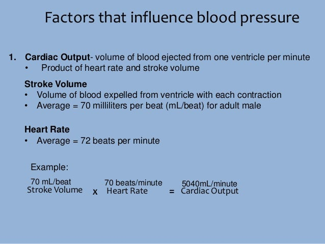 What infuences blood pressure essay