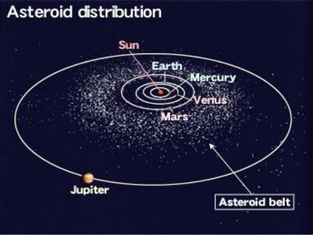 5 known asteroids - photo #10