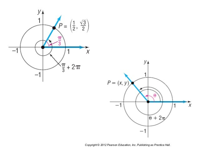 Section 6.3 properties of the trigonometric functions