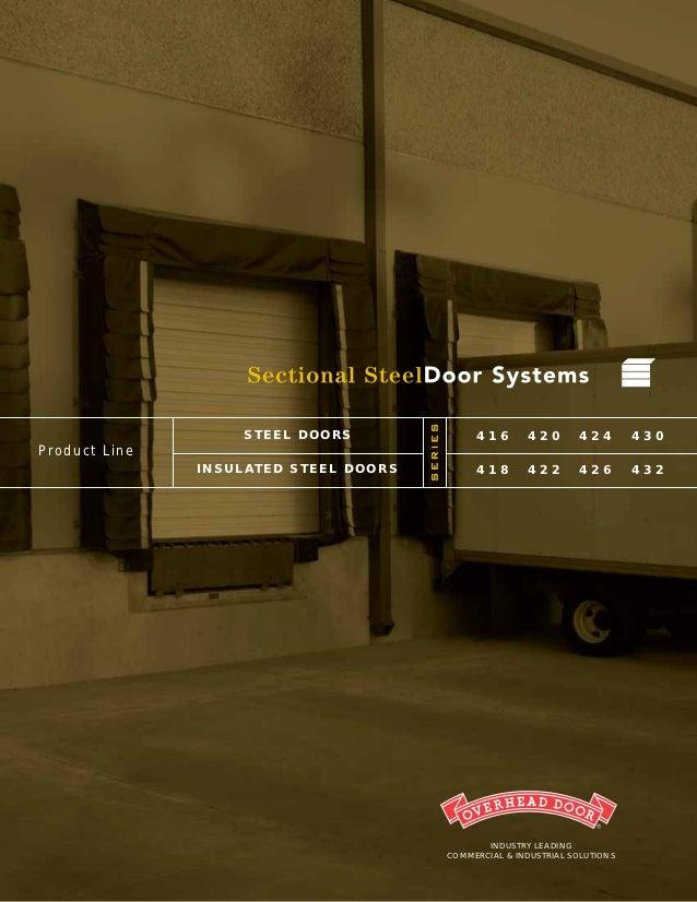STEEL DOORS              416       420        424       430Product Line               INSULATED STEEL DOORS        418    ...