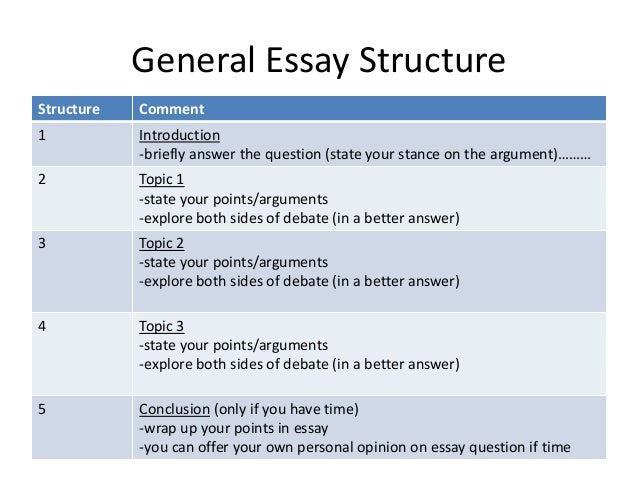 structure of general essay What follows will provide a general guide to essay writing it is essential   structure, which will allow the content of the essay to flow coherently how much  of.