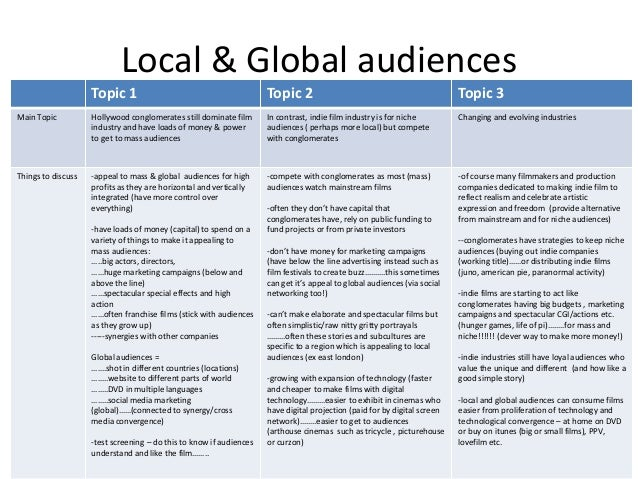 global marketing in contrast with local marketing marketing essay 2014-8-5 in this article, we will look at 1) the four p's, 2) history of the marketing mix concept and terminology, 3) purpose of the marketing mix, 4) key features of the marketing mix, 5) developing a marketing mix, 6) key challenges, and 7) marketing mix example – nivea.