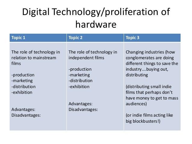 Role of technology in development essay