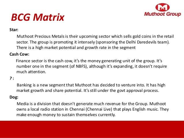 Muthoot finance forex