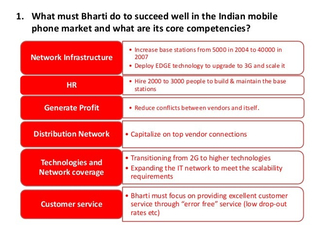 what must bharti do well to succeed in the indian mobile phone market what are bharti s core compete The stable rating outlook reflects moody`s expectation that bharti will continue to grow its core indian and african wireless businesses, and that the group will continue to deleverage on both an absolute and relative basis.