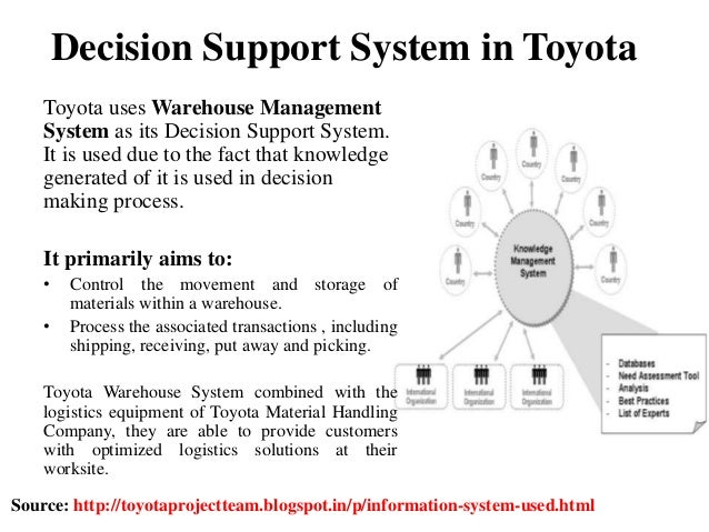 decison support system used by toyota On a scoring system or probability  decision making tools that can be used  this method is used by the decision maker metaphorically wearing a coloured hat.